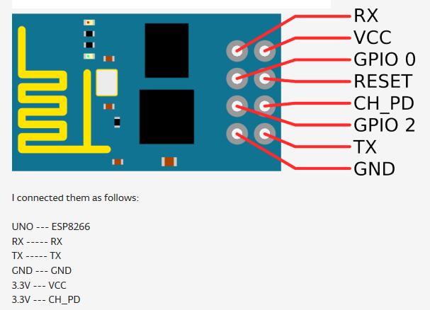 esp8266的接线如下图 在arduino端的程式码